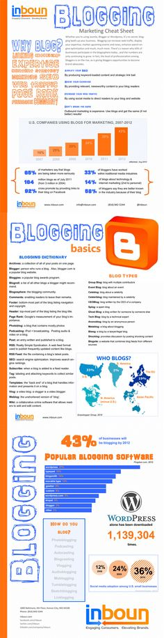 #Blogging Cheat Sheet