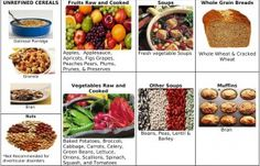 Stay Healthy With 3 Kinds High Fiber Foods Oatmeal Porridge, High Fiber Foods, Fiber Diet, Whole Grain Bread, Evening Meals, Eating Plans, Fresh Vegetables, Food Items, How To Stay Healthy