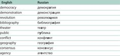 Interesting Russian words to know.