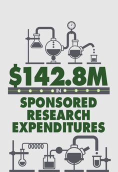 Learn fast facts about research at UGA!