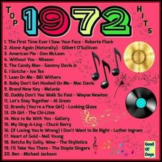 music Loved all of these! I was 10 but Sis was 12 amp; introduced me to good music My Childhood Memories, Sweet Memories, Music Hits, We Will Rock You, Song List, Song Playlist, I Remember When, My Memory, The Good Old Days