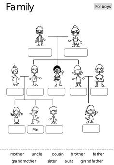 Family Tree Esl Worksheet Pdf - family tree esl worksheet pdf also kudotest.com