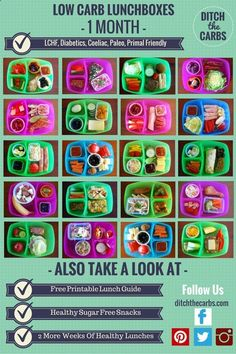 Low Carb Kids 6 :: 1 month of school lunchbox ideas. These are are all low carb, gluten free, grain free, no added sugar, healthy and nutritious. Suitable for diabetics and coeliacs. Many are Paleo, Primal and all are LCHF. Take a look at my series on Low Visit our Website to learn more about it...   http://maverixx.net/tips-and-strategies-on-the-best-way-to-take-care-of-yourself-when-having-diabetes/
