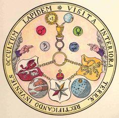 """VITRIOL: """"Visita Interiora Terrae Rectificando Invenies Occultum Lapidem"""" in Daniel Stolcius von Stolcenberg, Viridarium Chymicum (1624)."""