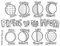 Solar System Worksheets, Solar System Activities, Moon Activities, Solar System Crafts, Space Activities, Solar System Art, Learning Activities, Solar System Coloring Pages, Planet Coloring Pages