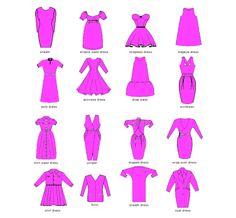 Popular 12 Types Of Dresses Needed In Your Wardrobe  Lolavie