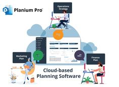 Cloud-based Business Planning Software  #accountants #businessplan #businessadvisors #businessconsultants #smallbusiness #entrepreneur Business Plan Software, Business Planning, Strategic Planning, Competitor Analysis, Cloud Based, Entrepreneur, Finance, Ads, Marketing