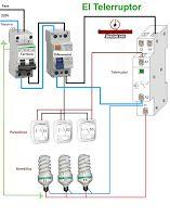Esquemas eléctricos: instalación con telerruptor
