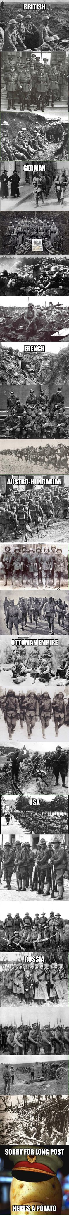 Armies of WWI