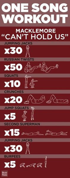 Secret to Dropping More than 30 Pounds Fast Great idea! Macklemore~Can't Hold Us 1 Song Workout! Macklemore~Can't Hold Us 1 Song Workout! Fitness Workouts, One Song Workouts, Sport Fitness, Body Fitness, Health Fitness, Fitness Plan, Quick Workouts, Workout Exercises, Workout Ideas