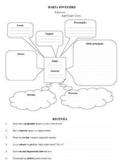 Harta Povestirii | Harta Romanian Language, Math 5, Writer Workshop, School Lessons, Worksheets For Kids, Writing Skills, Kids Education, Parenting, Classroom