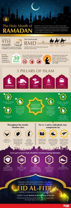 Ramadhan is once more upon us, a time for piety and penance, for abstinence and absolution. As practitioners of the Muslim faith go about their month of fasting, let us all enlighten ourselves by exploring the significance of this holiest of times in Islam.