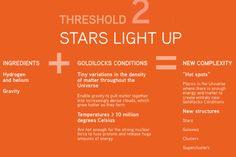 Threshold Videos