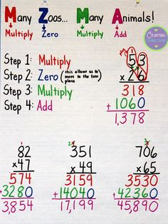 Multiplication Anchor Chart (plus free task cards!)