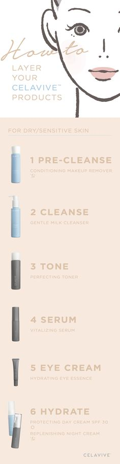 How to apply your Celavive products for dry/sensitive skin!