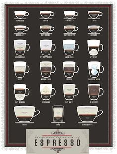 Cant have too many of these kind of charts. Espresso porn.  Full size:http://cdn.shopify.com/s/files/1/0211/4926/files/PopChartLab__Expresso_Large506.jpg?1290