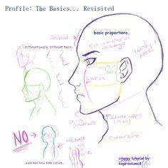 Profile: The Basics Revisited by kage-ookami4.deviantart.com on @deviantART