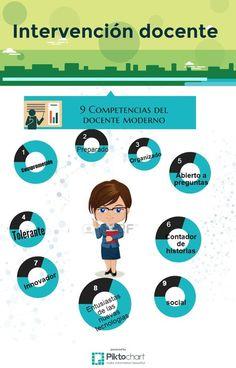 Intervención Educativa   INTERVENCIÓN EDUCATIVA   Scoop.it