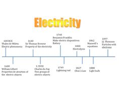 The timetable of electricity