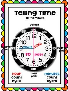 "This poster displays everything your students need to know about telling time.  It displays the hours as well as the minutes.  I included the words ""o'clock, quarter past, half past, and quarter to.""  I put a line on the clock that represents when a child would use the term ""past"" and ""to.""  The minute and hour hands are labeled.*Credit for border is in PDF."