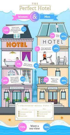 The perfect hotel for british people according to #skyscanner