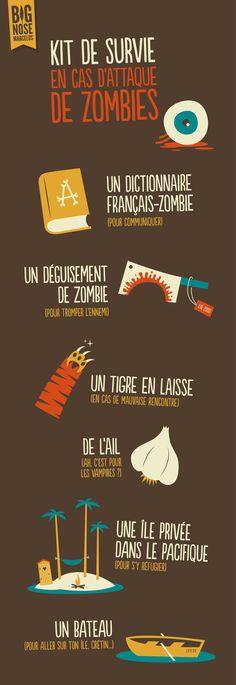 29_INFOG_KIT_DE_SURVIE_ZOMBIE Vampires, Zombies Survival, Review Games, Apocalypse, Graphics, French, Fun, Survival Guide Book, Survival Kit