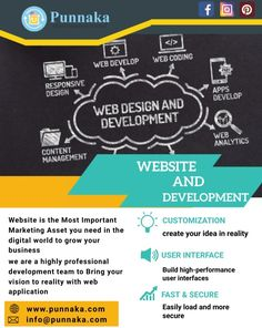 Website is the most important Marketing Asset you need in the digital world to grow your business. we are a highly professional development team to bring your vision to reality with a web application. for a free quote go to www.punnaka.com/our-services Professional Development, App Development, Digital Marketing Services, Social Media Marketing, Web Analytics, Job Opening, Creating A Brand, Free Quotes, Web Application