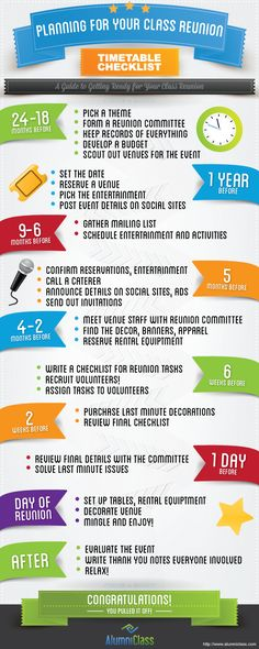 Planning for your class reunion timetable checklist. Everything you should do up until the big day! [infographic]