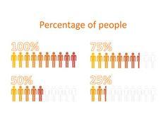 Percentage of People PowerPoint slide
