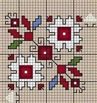 Резултат с изображение за български шевици схеми