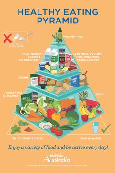 Image: Nutrition Australia - Provided by Nine News