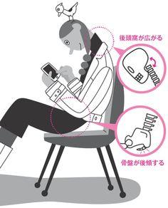 急増する「スマホ首こり」くねくね体操で解消|WOMAN SMART|NIKKEI STYLE Poses, Health, Figure Poses, Health Care, Salud