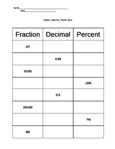 This quiz is a word document. It tests students on how well they are able to convert between fractions, decimals, and percents. This is a quick and easy way to see if your understand these concepts. This can be used as a pre or post assessment. School Resources, Teaching Resources, Teaching Ideas, Math Classroom, Classroom Ideas, Unit Plan, Math Fractions, 4th Grade Math, Percents