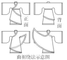 More detail on how to make hanfu and other Chinese clothing.