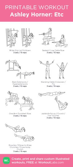 Ashley Horner: Etc:my visual workout created at WorkoutLabs.com • Click through to customize and download as a FREE PDF! #customworkout