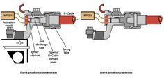 Blogmecánicos: Sistema de activación del borne pirotécnico de la batería de BMW. Código de avería en la unidad de Airbag: 9AFE
