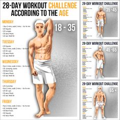 Start Transformation Now!🍎🥑 28 Day Challenge, Workout Challenge, Weight Loss Inspiration, Fitness Inspiration, Weight Loss Goals, Weight Loss Journey, Gain Muscle, Workout Programs, Mens Fitness