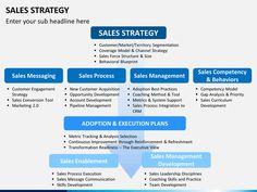 sales territory plan presentation