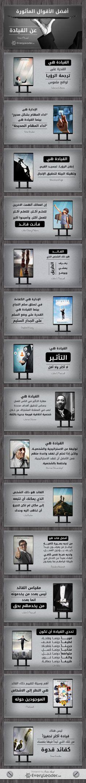 انفوجرافيك - اقوال مأثورة عن القيادة | من موقع كل قائد http://everyleader.net