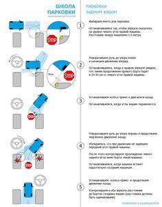 Парковка задним ходом: основная схема