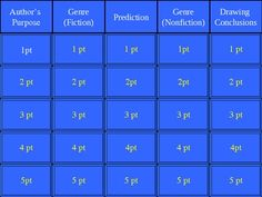 Interactive Jeopardy Game features Author's Purpose, Genre (Fiction and Nonfiction), Prediction, and Drawing Conclusions...