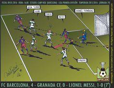 Moviolagol_by_David Gallart Domingo_La_Liga_2015-2016_J_19_FC Barcelona, 4 - Granada CF, 0 - Lionel Messi, 1-0 (7')