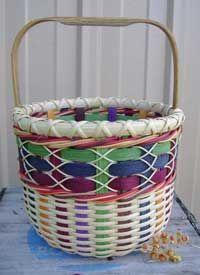 Spice basket pattern