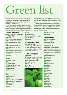 Lchf Green Food List