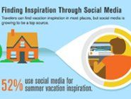 Social Media e Viaggi: gli utenti non possono più fare ameno di Facebook & co. [INFOGRAFICA] | Booking Blog™ - Il blog del Web Marketing Turistico