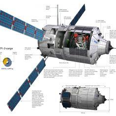 Expand next previous Previous  1/7 Next  ESA's Automated Transfer Vehicle (ATV) Close