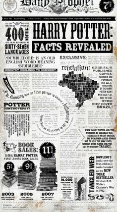 Harry Potter facts revealed [infographic]