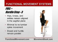 Image result for functional movement screen test