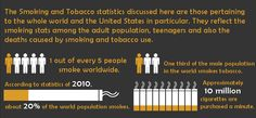 Controversial Facts About Smoking You Need To Know About