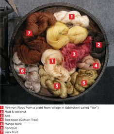 Natural dyes — colours from plants Warm Colors, Colours, Home Crafts, Diy Crafts, Textile Industry, Coconut, Organic, Fruit, Dyes
